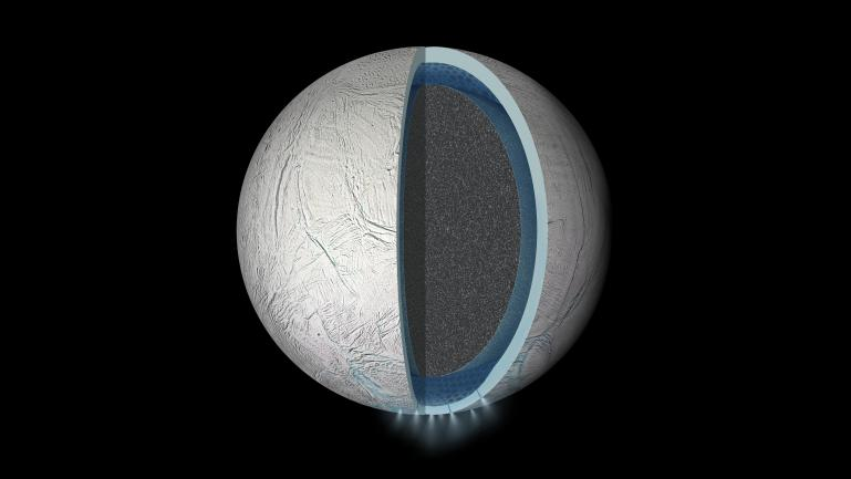 Representation of the interior of Enceladus with icy crust, ocean and solid core. ROB researchers think that Dione may also have a subsurface ocean (NASA/JPL-Caltech/Space Science Institute